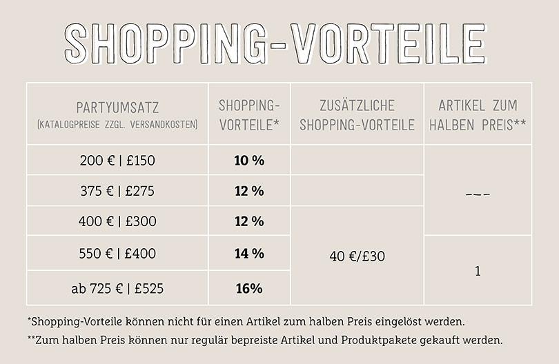 Shoppingvorteile-Juni2017_DE